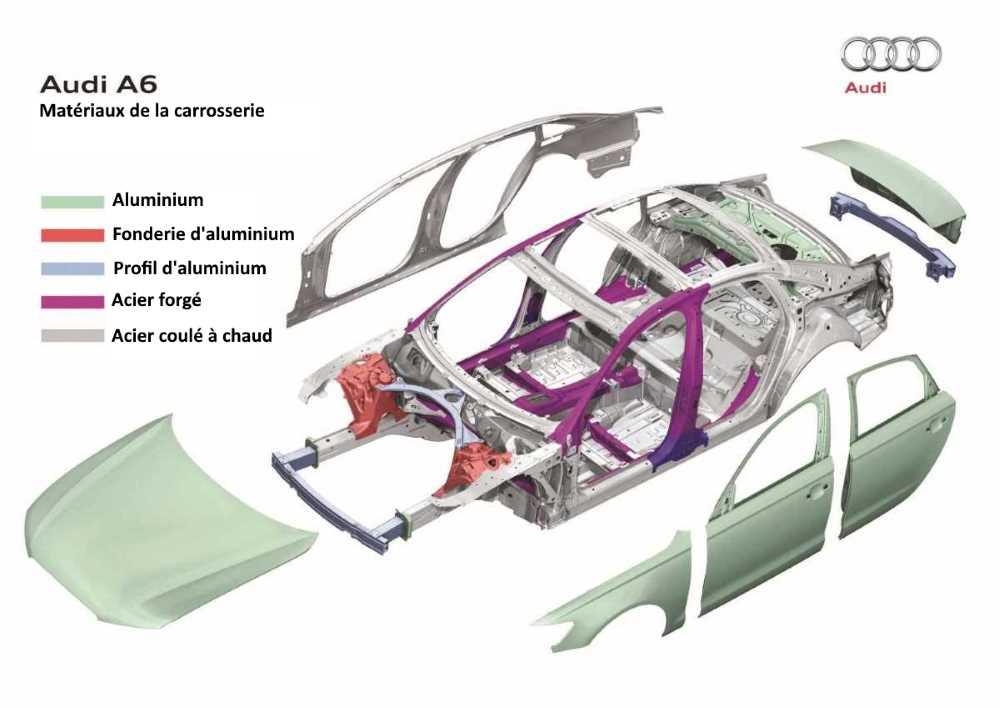 La Colle Investit La Carrosserie Automobile